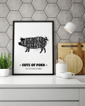 Poster Cuts Of Pork