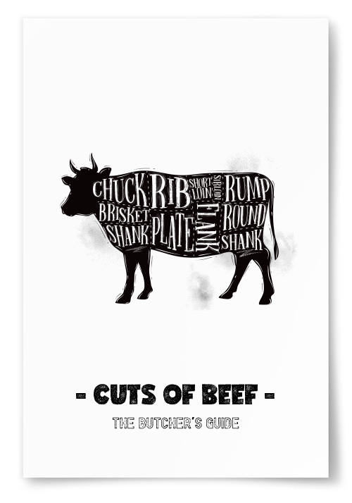 Poster Cuts Of Beef