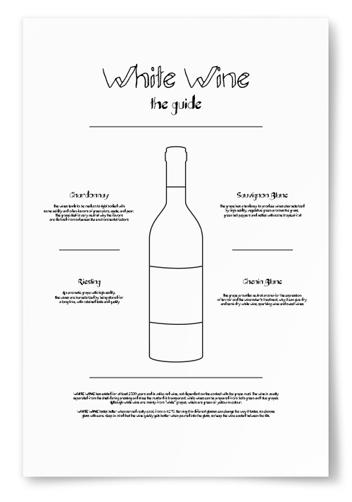 Poster White Wine Guide