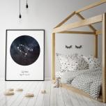 Poster Stjärntecken Tvillingarna