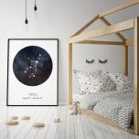 Poster Stjärntecken Jungfrun
