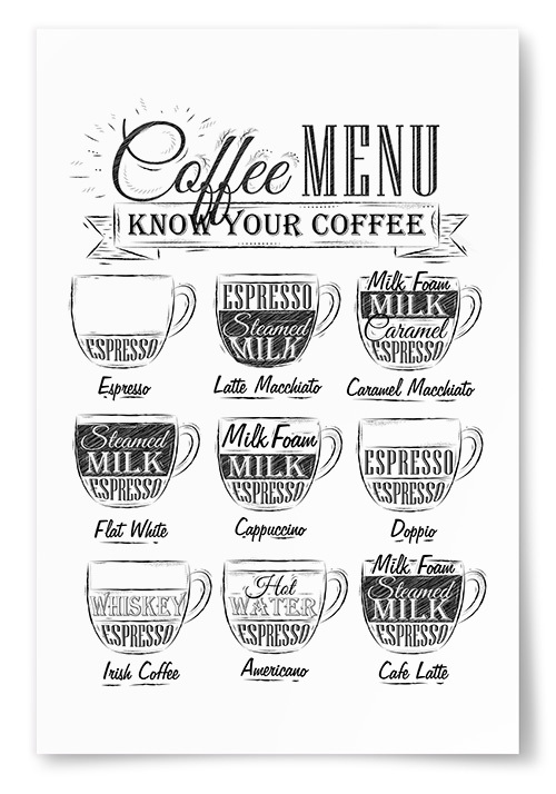 Poster Coffee Menu